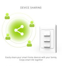 Device-Sharing1