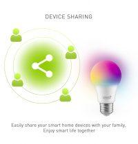 Device-Sharing1